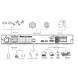 Dahua DH-NVR4208-8P 4KS2 - 8 channel NVR