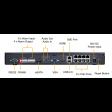 Vivotek ND8322P 8-kanaals Plug & Play NVR