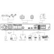 Dahua DH-NVR4416-16P 4K2S - 16 kanaals NVR