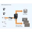 Vivotek ND8321 8-kanaals 2-sleufs HDD HDMI-uit Auto Setup Standalone Desktop NVR